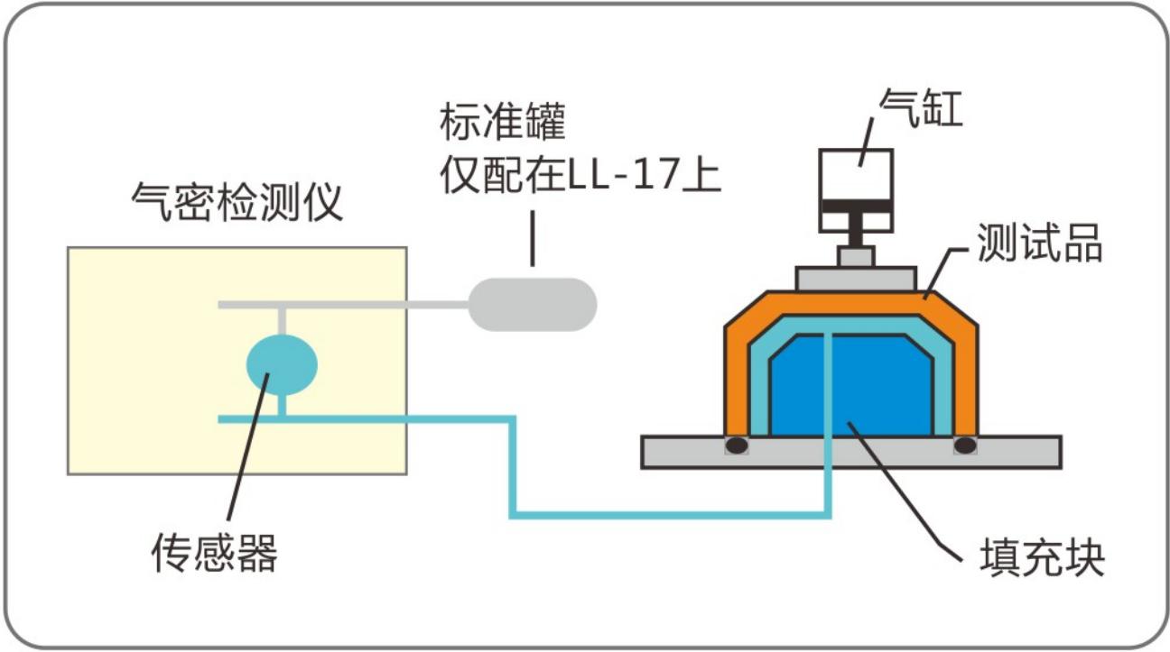 气密性检测仪内压测试方式.png